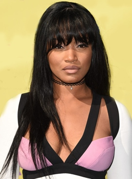 Keke Palmer Long Straight Capless Synthetic Hair Wig 20 Inches